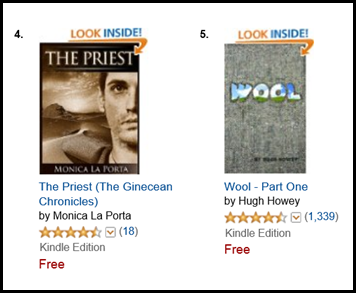 #4 in Dystopian with Wool by the side on Amazon.com Settembre 2013